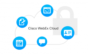 "diagramma di flusso di ""Cisco WebEx Cloud"""