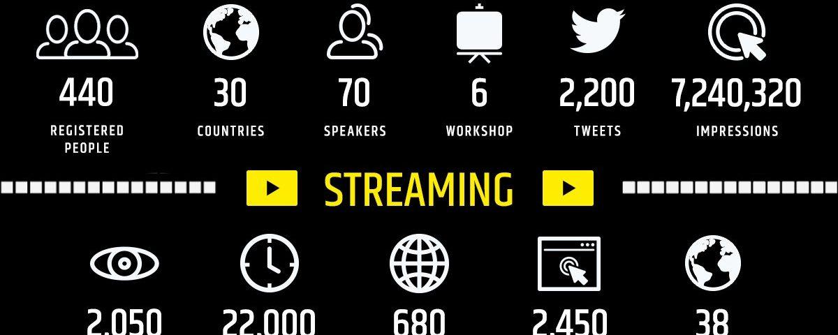 Infografica per il convegno in Campidoglio