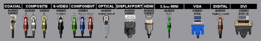 Collegamenti audio su pc